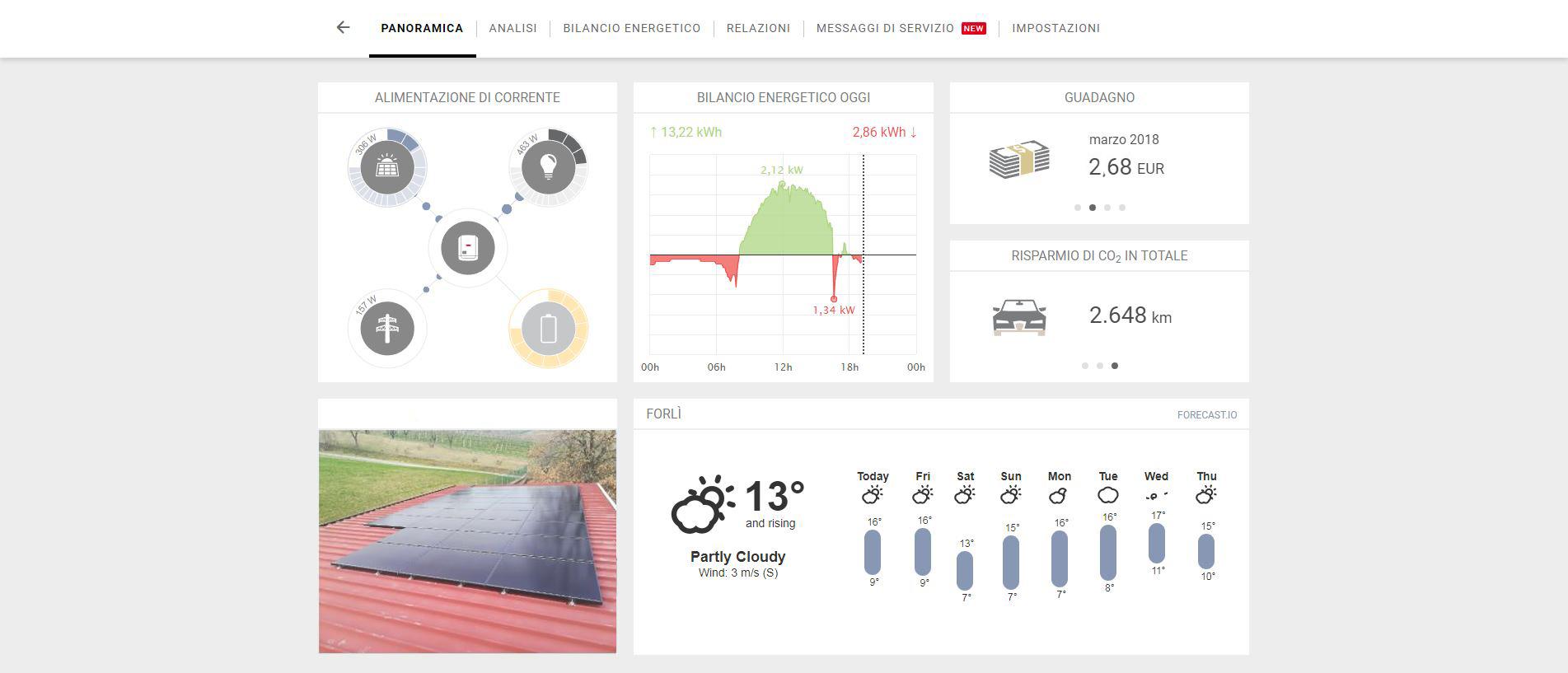 monitoraggio impianti fotovoltaici - soetech.it